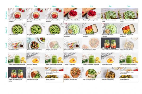 7 day vegan meal plan outline